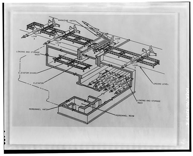 Photocopy of drawing of underground missile storage, elevator and ground-level launchers from 'Procedures and Drills for the NIKE Ajax System,' Department of the Army Field Manual, FM-44-80 from Institute for Military History, Carlisle Barracks, Carlisle, PA, 1956